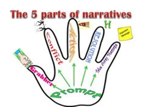 Personal narrative essay facts